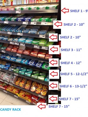 Candy Rack Labelled shelves